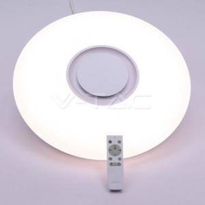 LED Πλαφονιέρα 35W RGB+ Λευκό 3 αποχρώσεις